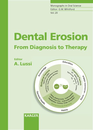 Dental Erosion: From Diagnosis to Therapy (Monographs in Oral Science, Vol. 20) - A. Lussi; A. Lussi; M.C.D.N.J.M. Huysmans; H.-P. Weber
